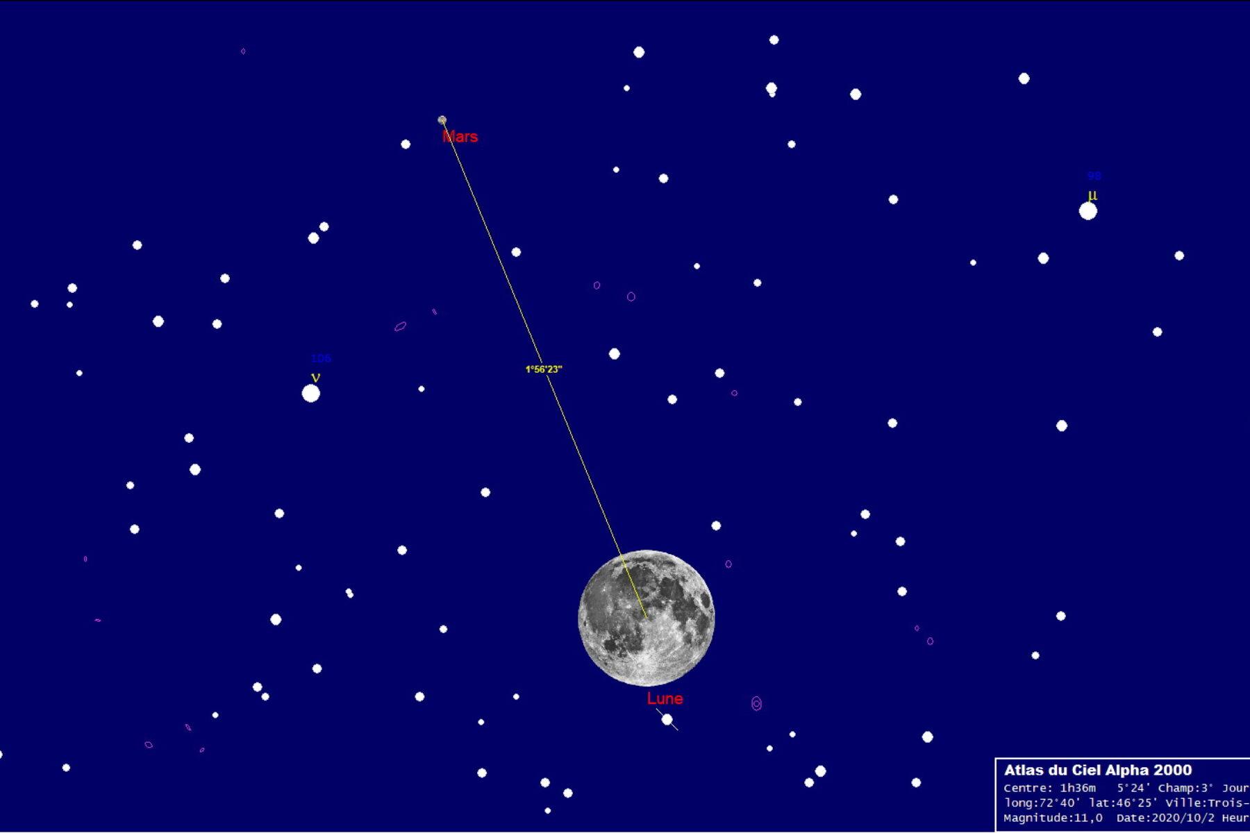 Mars rencontre la Lune!
